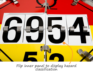 Numbered flip placard