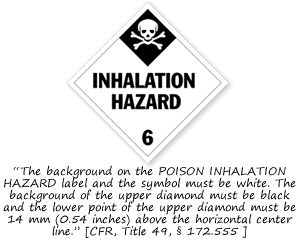 Class 6 Inhalation Hazard Placards
